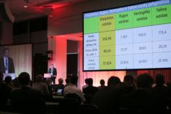 Susisiekimo konferencija